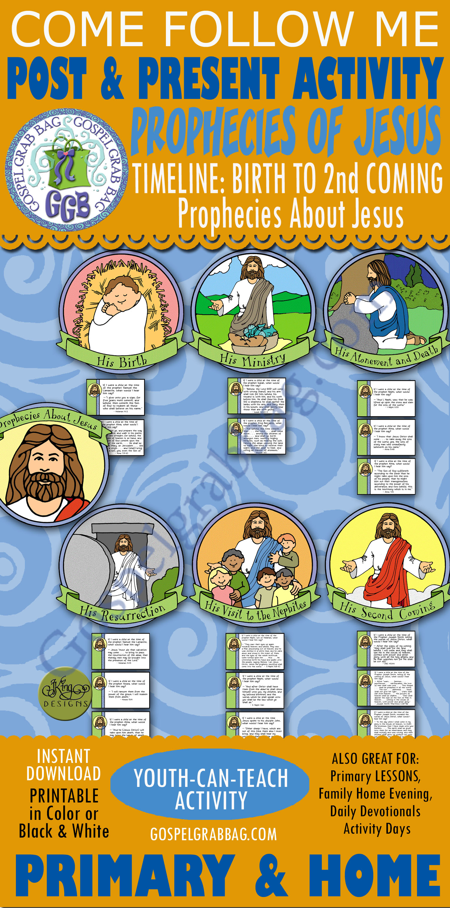 Timeline from Jesus's Birth to Second Coming - Prophecies About Jesus